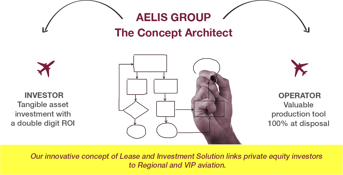AELIS GROUP the concept architect